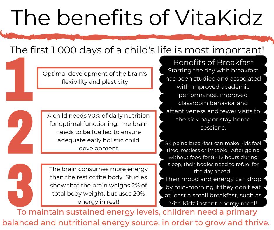 The benefits of VitaKidz